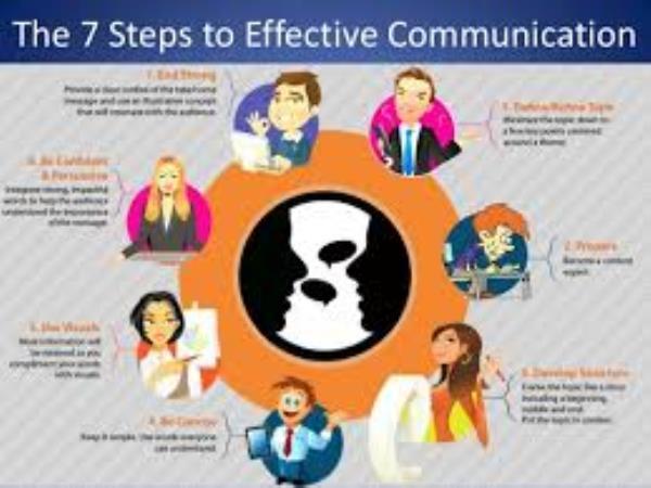 effective communication other miscellaneous articles hamariweb com