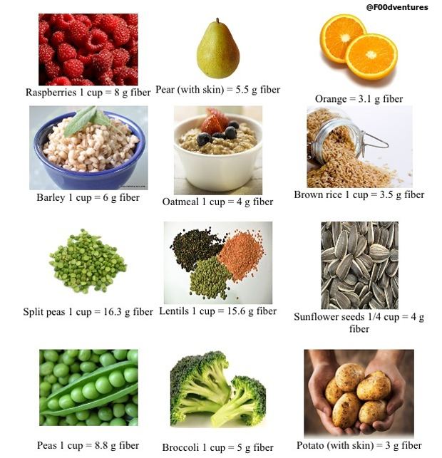 7 Foods To Help Lower Uric Acid Levels Featured Article