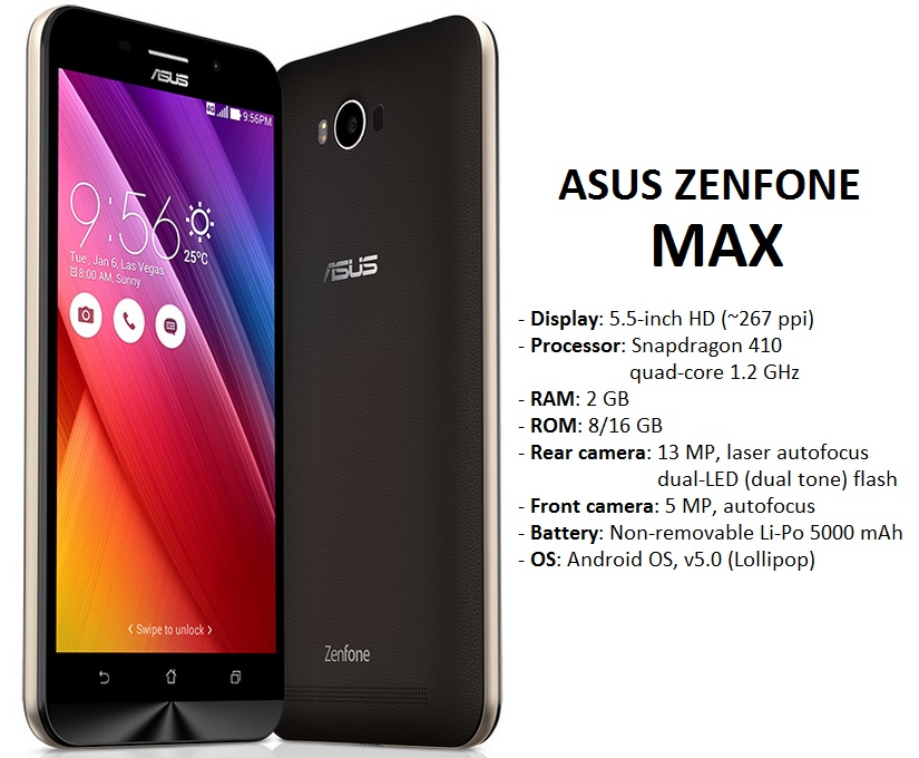 Asus Zenfone Max Price in Pakistan - Full Specifications