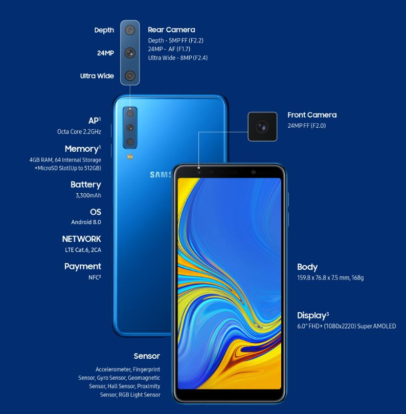 Samsung Galaxy A7 2018 Images Mobile Larges Pics Back Photos