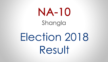 NA-10-Shangla-KPK-Election-Result-2018-PMLN-PTI-PPP-MQM-Candidate-Votes-Live-Update