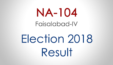 NA-104-Faisalabad-Punjab-Election-Result-2018-PMLN-PTI-PPP-MQM-Candidate-Votes-Live-Update