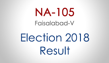 NA-105-Faisalabad-Punjab-Election-Result-2018-PMLN-PTI-PPP-MQM-Candidate-Votes-Live-Update
