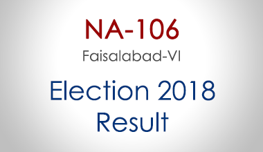 NA-106-Faisalabad-Punjab-Election-Result-2018-PMLN-PTI-PPP-MQM-Candidate-Votes-Live-Update