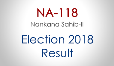 NA-118-Nankana-Sahib-Punjab-Election-Result-2018-PMLN-PTI-PPP-MQM-Candidate-Votes-Live-Update