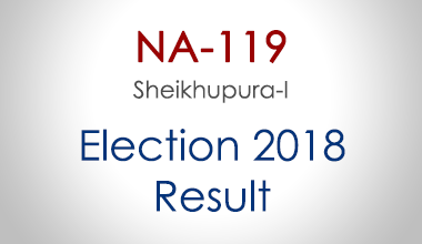 NA-119-Sheikhupura-Punjab-Election-Result-2018-PMLN-PTI-PPP-MQM-Candidate-Votes-Live-Update