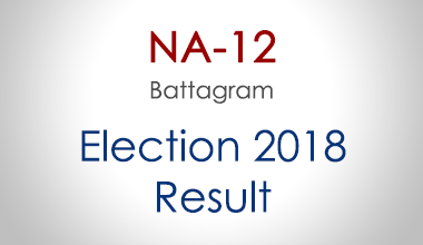 NA-12-Battagram--KPK-Election-Result-2018-PMLN-PTI-PPP-MQM-Candidate-Votes-Live-Update