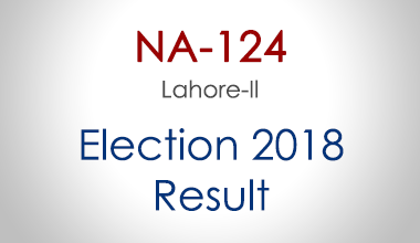 NA-124-Lahore-Punjab-Election-Result-2018-PMLN-PTI-PPP-MQM-Candidate-Votes-Live-Update