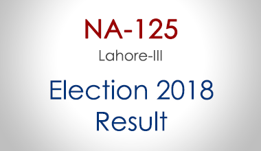 NA-125-Lahore-Punjab-Election-Result-2018-PMLN-PTI-PPP-MQM-Candidate-Votes-Live-Update
