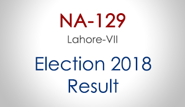 NA-129-Lahore-Punjab-Election-Result-2018-PMLN-PTI-PPP-MQM-Candidate-Votes-Live-Update