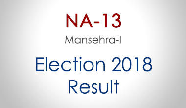 NA-13-Mansehra-KPK-Election-Result-2018-PMLN-PTI-PPP-MQM-Candidate-Votes-Live-Update