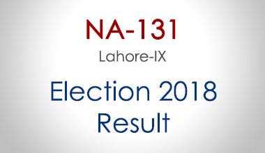 NA-131-Lahore-Punjab-Election-Result-2018-PMLN-PTI-PPP-MQM-Candidate-Votes-Live-Update