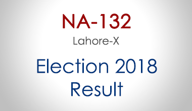 NA-132-Lahore-Punjab-Election-Result-2018-PMLN-PTI-PPP-MQM-Candidate-Votes-Live-Update