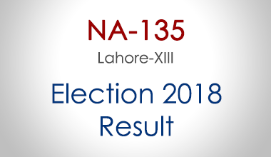 NA-135-Lahore-Punjab-Election-Result-2018-PMLN-PTI-PPP-MQM-Candidate-Votes-Live-Update