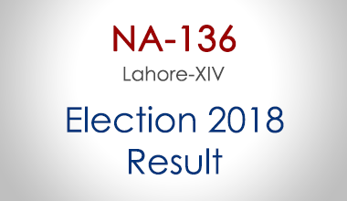 NA-136-Lahore-Punjab-Election-Result-2018-PMLN-PTI-PPP-MQM-Candidate-Votes-Live-Update