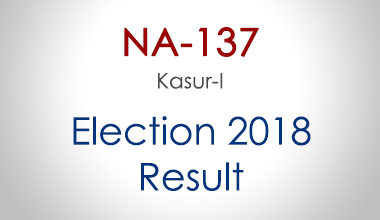 NA-137-Kasur-Punjab-Election-Result-2018-PMLN-PTI-PPP-MQM-Candidate-Votes-Live-Update