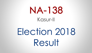 NA-138-Kasur-Punjab-Election-Result-2018-PMLN-PTI-PPP-MQM-Candidate-Votes-Live-Update