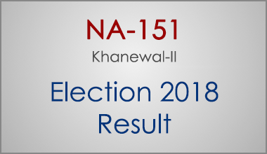 NA-151-Khanewal-Punjab-Election-Result-2018-PMLN-PTI-PPP-MQM-Candidate-Votes-Live-Update