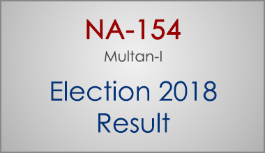NA 154 Election Result 2018 | Multan-I Election Results 2018
