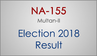 NA-155-Multan-Punjab-Election-Result-2018-PMLN-PTI-PPP-MQM-Candidate-Votes-Live-Update