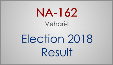 NA-162-Vehari-Punjab-Election-Result-2018-PMLN-PTI-PPP-MQM-Candidate-Votes-Live-Update