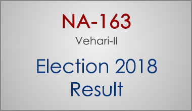 NA-163-Vehari-Punjab-Election-Result-2018-PMLN-PTI-PPP-MQM-Candidate-Votes-Live-Update