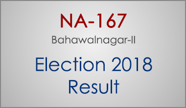 NA-167-Bahawalnagar-Punjab-Election-Result-2018-PMLN-PTI-PPP-MQM-Candidate-Votes-Live-Update