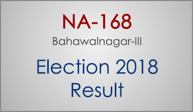 NA-168-Bahawalnagar-Punjab-Election-Result-2018-PMLN-PTI-PPP-MQM-Candidate-Votes-Live-Update