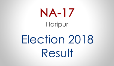 NA-17-Haripur-KPK-Election-Result-2018-PMLN-PTI-PPP-MQM-Candidate-Votes-Live-Update