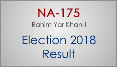 NA-175-Rahim-Yar-Khan-Punjab-Election-Result-2018-PMLN-PTI-PPP-MQM-Candidate-Votes-Live-Update