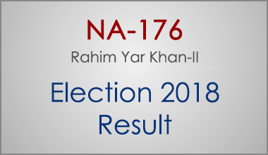 NA-176-Rahim-Yar-Khan-Punjab-Election-Result-2018-PMLN-PTI-PPP-MQM-Candidate-Votes-Live-Update