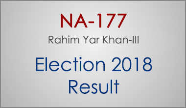 NA-177-Rahim-Yar-Khan-Punjab-Election-Result-2018-PMLN-PTI-PPP-MQM-Candidate-Votes-Live-Update