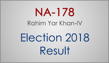 NA-178-Rahim-Yar-Khan-Punjab-Election-Result-2018-PMLN-PTI-PPP-MQM-Candidate-Votes-Live-Update