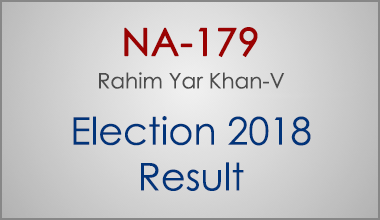 NA-179-Rahim-Yar-Khan-Punjab-Election-Result-2018-PMLN-PTI-PPP-MQM-Candidate-Votes-Live-Update