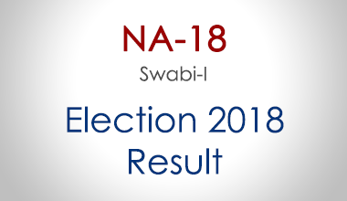 NA-18-Swabi-KPK-Election-Result-2018-PMLN-PTI-PPP-MQM-Candidate-Votes-Live-Update