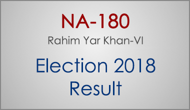 NA-180-Rahim-Yar-Khan-Punjab-Election-Result-2018-PMLN-PTI-PPP-MQM-Candidate-Votes-Live-Update
