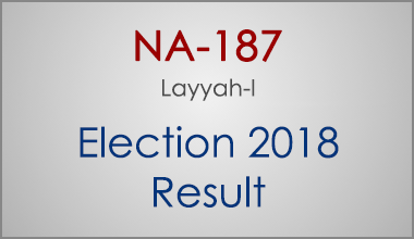 NA-187-Layyah-Punjab-Election-Result-2018-PMLN-PTI-PPP-MQM-Candidate-Votes-Live-Update