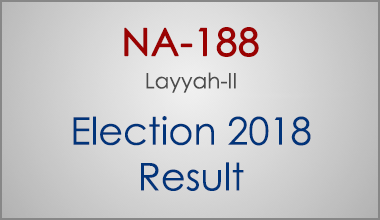 NA-188-Layyah-Punjab-Election-Result-2018-PMLN-PTI-PPP-MQM-Candidate-Votes-Live-Update