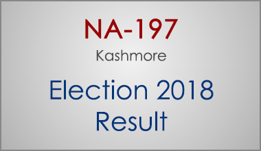 NA-197-Kashmore-Sindh-Election-Result-2018-PMLN-PTI-PPP-MQM-Candidate-Votes-Live-Update