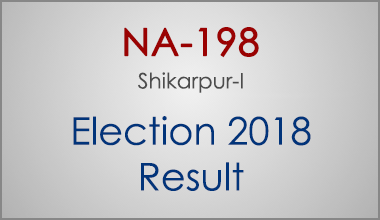 NA-198-Shikarpur-Sindh-Election-Result-2018-PMLN-PTI-PPP-MQM-Candidate-Votes-Live-Update