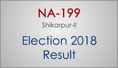 NA-199-Shikarpur-Sindh-Election-Result-2018-PMLN-PTI-PPP-MQM-Candidate-Votes-Live-Update