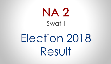 NA-2-Swat-KPK-Election-Result-2018-PMLN-PTI-PPP-MQM-Candidate-Votes-Live-Update