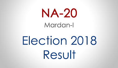 NA-20-Mardan-KPK-Election-Result-2018-PMLN-PTI-PPP-MQM-Candidate-Votes-Live-Update