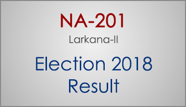 NA-201-Larkana-Sindh-Election-Result-2018-PMLN-PTI-PPP-MQM-Candidate-Votes-Live-Update