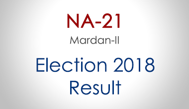 NA-21-Mardan-KPK-Election-Result-2018-PMLN-PTI-PPP-MQM-Candidate-Votes-Live-Update