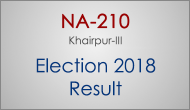 NA-210-Khairpur-Sindh-Election-Result-2018-PMLN-PTI-PPP-MQM-Candidate-Votes-Live-Update