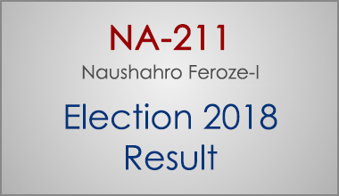 NA-211-Naushahro-Feroze-Sindh-Election-Result-2018-PMLN-PTI-PPP-MQM-Candidate-Votes-Live-Update
