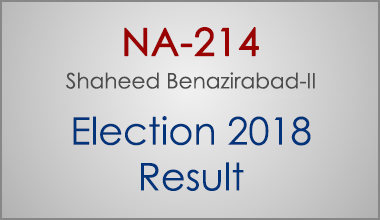 NA-214-Shaheed-Benazirabad-Sindh-Election-Result-2018-PMLN-PTI-PPP-MQM-Candidate-Votes-Live-Update