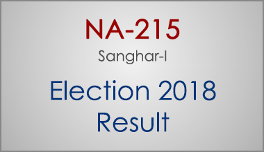 NA-215-Sanghar-Sindh-Election-Result-2018-PMLN-PTI-PPP-MQM-Candidate-Votes-Live-Update
