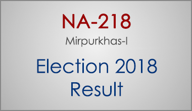 NA-218-Mirpurkhas-Sindh-Election-Result-2018-PMLN-PTI-PPP-MQM-Candidate-Votes-Live-Update
